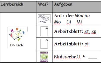 Auszug aus einem Wochenplan für das Fach Deutsch in der Variante 1