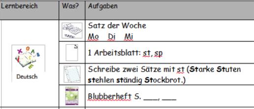 Auszug aus einem Wochenplan für das Fach Deutsch in der Variante 2